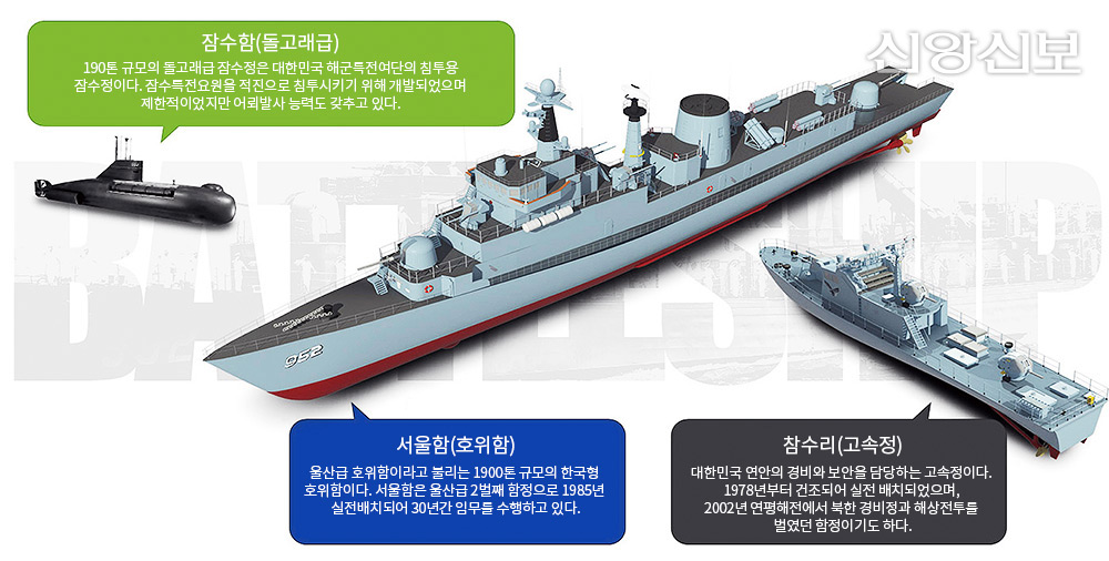 해군 함정