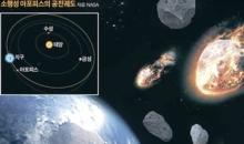 소행성 아포피스 충돌하면 히로시마 원폭 8만배의 위력