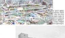 여수 천막집회와 여수 전도관 개관