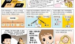 31. 한 상황을 다르게 기록한 4복음 ①